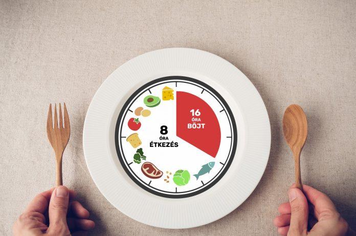 időszakos böjt étrend rozina fogyása